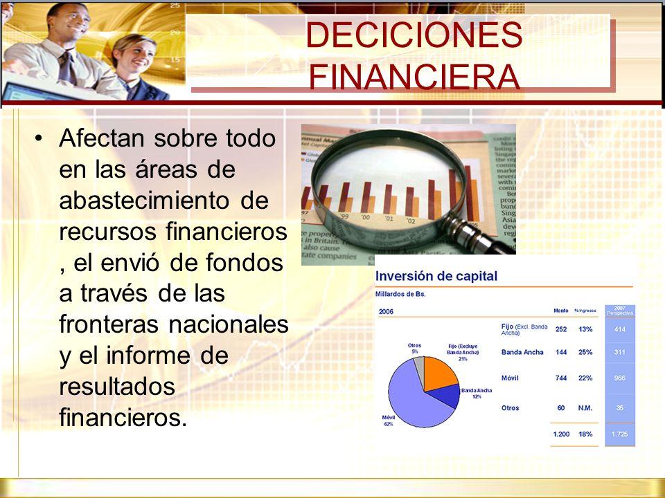 DECICIONES FINANCIERA Afectan sobre todo en las áreas de abastecimiento de recursos financieros, el envió de fondos a través de las fronteras nacional