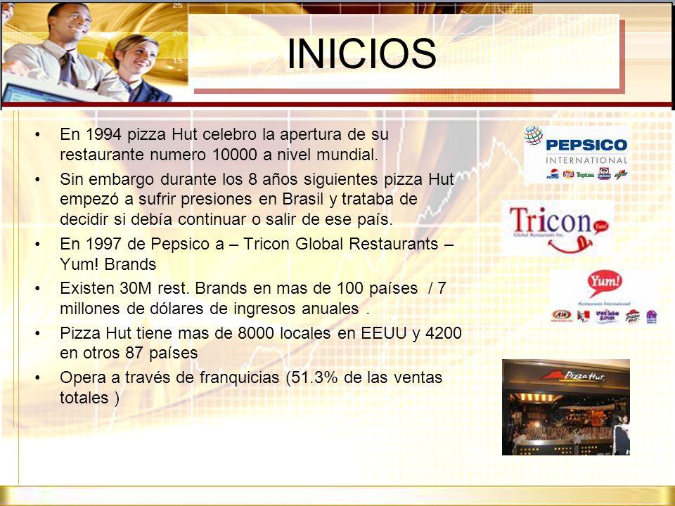 En 1994 pizza Hut celebro la apertura de su restaurante numero 10000 a nivel mundial. Sin embargo durante los 8 años siguientes pizza Hut empezó a suf