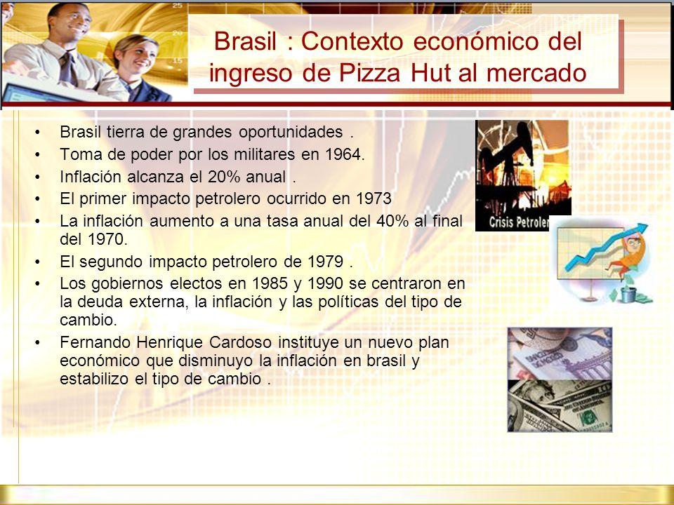 Brasil : Contexto económico del ingreso de Pizza Hut al mercado Brasil tierra de grandes oportunidades. Toma de poder por los militares en 1964. Infla
