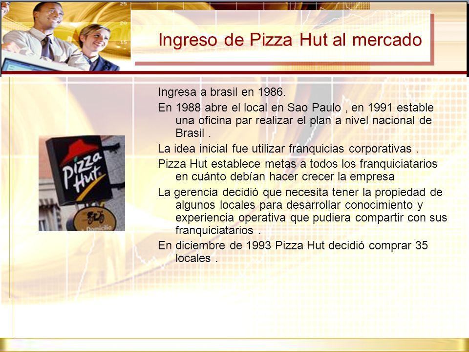 Ingreso de Pizza Hut al mercado Ingresa a brasil en 1986. En 1988 abre el local en Sao Paulo, en 1991 estable una oficina par realizar el plan a nivel