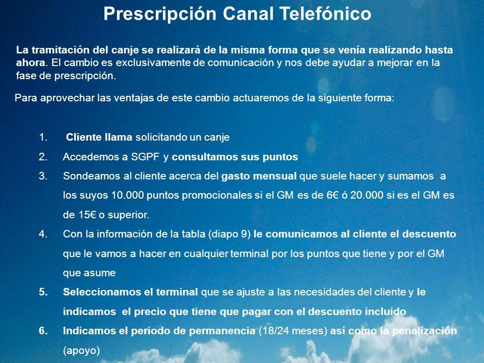 Prescripción Canal Telefónico La tramitación del canje se realizará de la misma forma que se venía realizando hasta ahora. El cambio es exclusivamente