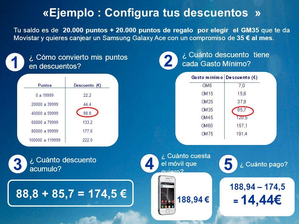 «Ejemplo : Configura tus descuentos » ¿ Cuánto descuento tiene cada Gasto Mínimo? ¿ Cuánto cuesta el móvil que quiero? 188,94 2 4 Tu saldo es de 20.00