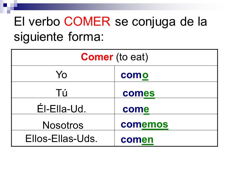 El verbo COMER se conjuga de la siguiente forma: Comer (to eat) Yo Tú Él-Ella-Ud. Nosotros Ellos-Ellas-Uds. como es come emos comen
