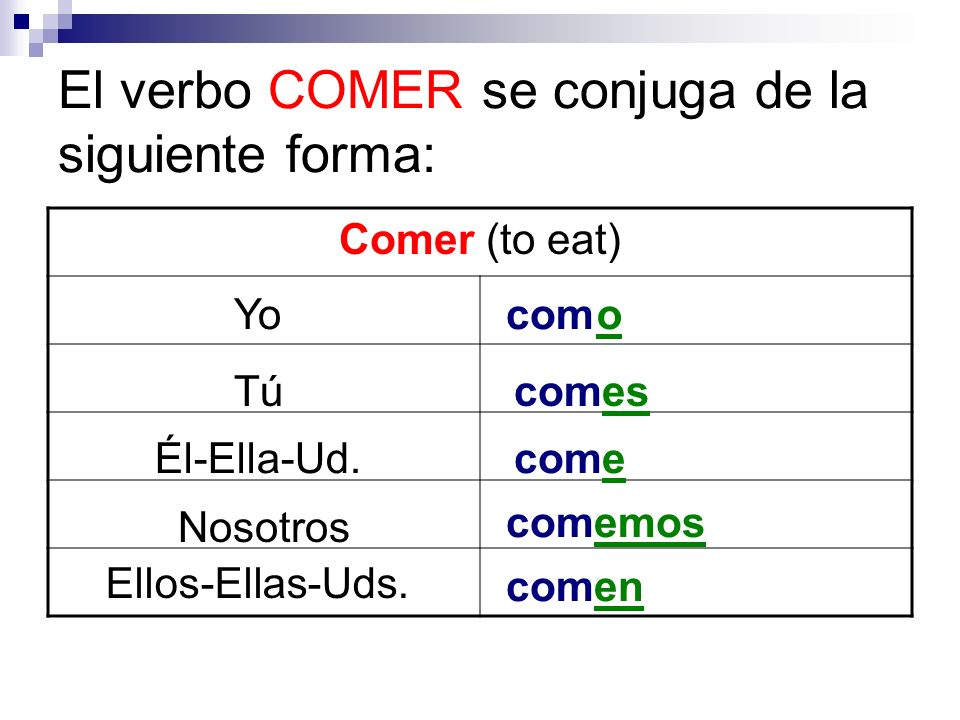 Tarea # 11 TEACH THEM SPANISH! p.57 FIRMAR el Examen # 1