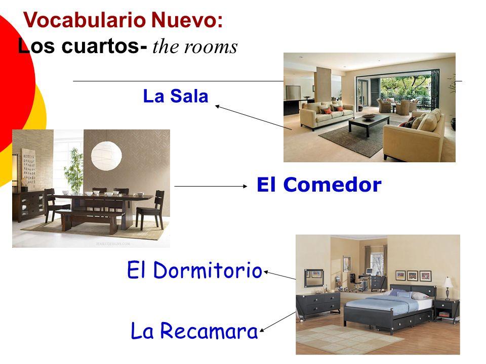 La Sala El Comedor El Dormitorio La Recamara Vocabulario Nuevo: Los cuartos- the rooms