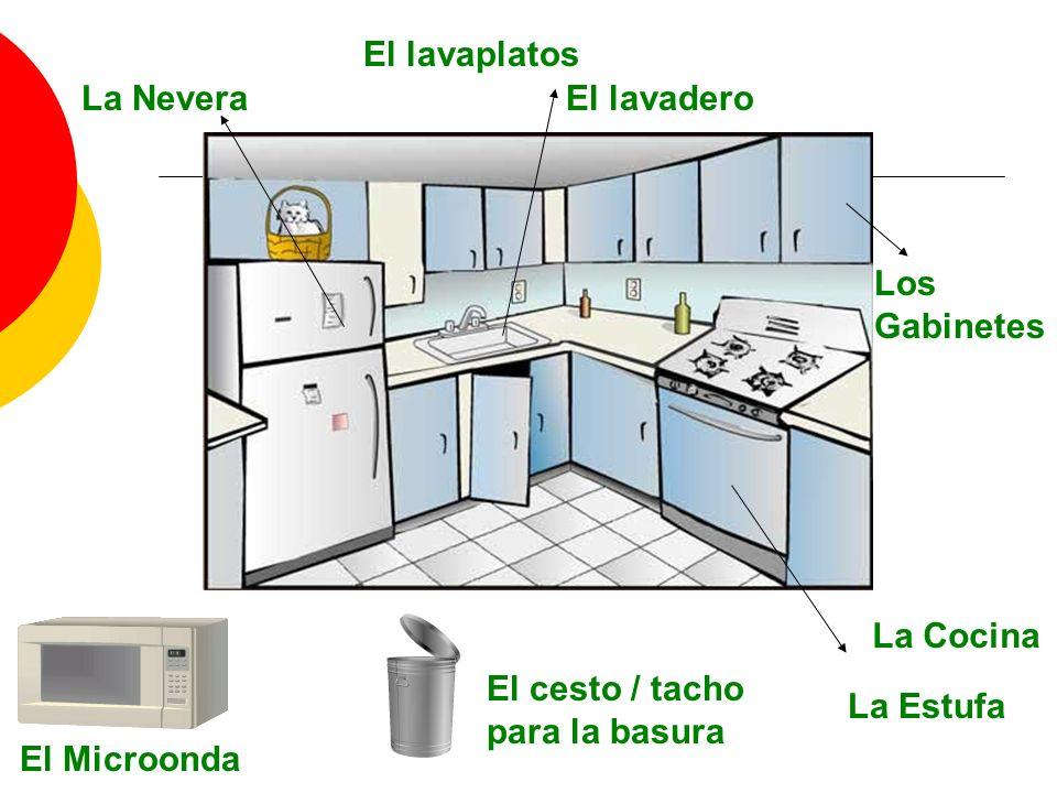 La Nevera La Cocina La Estufa El lavaplatos El lavadero Los Gabinetes El cesto / tacho para la basura El Microonda
