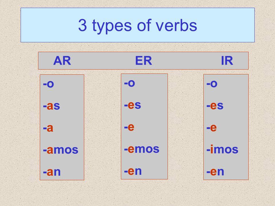 3 types of verbs AR ER IR -o -as-as -a-a -amos -an-an -o -es-es -e-e -emos -en-en -o -es-es -e-e -imos -en-en