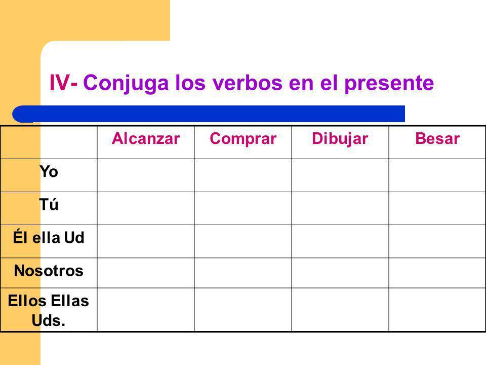 IV- Conjuga los verbos en el presente AlcanzarComprarDibujarBesar Yo Tú Él ella Ud Nosotros Ellos Ellas Uds.