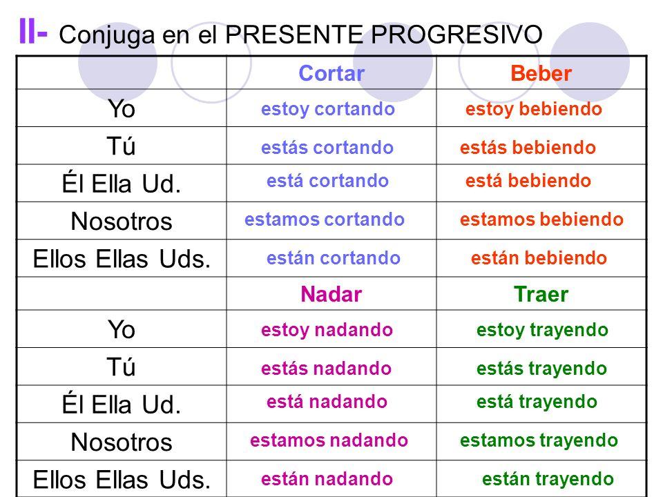 II- Conjuga en el PRESENTE PROGRESIVO CortarBeber Yo Tú Él Ella Ud.