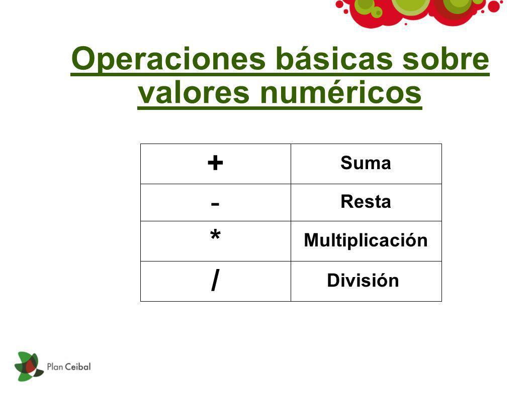 Operaciones básicas sobre valores numéricos + Suma - Resta * Multiplicación / División