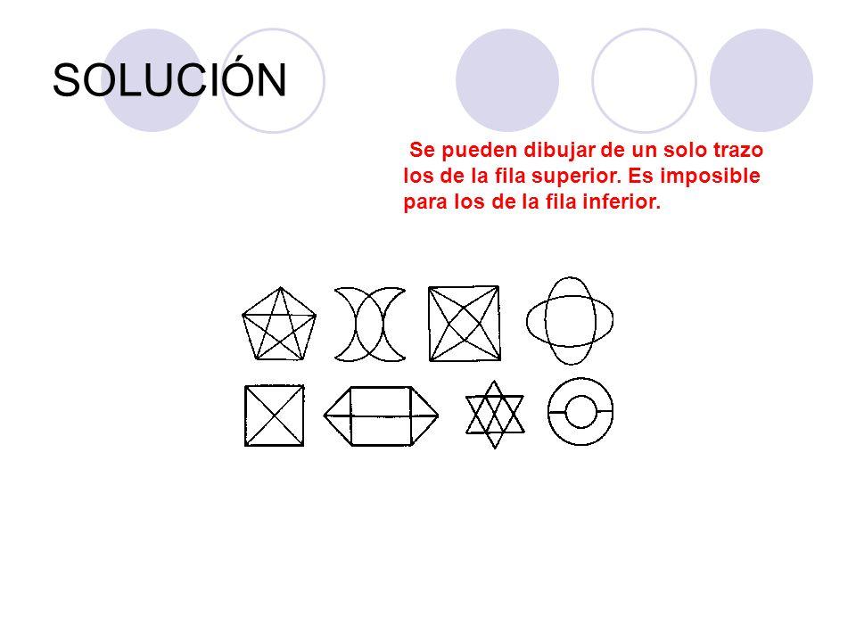 SOLUCIÓN Se pueden dibujar de un solo trazo los de la fila superior. Es imposible para los de la fila inferior.