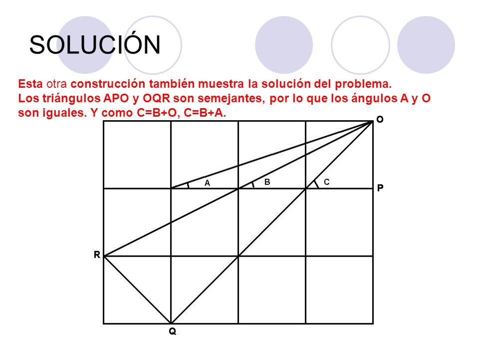 SOLUCIÓN Esta otra construcción también muestra la solución del problema. Los triángulos APO y OQR son semejantes, por lo que los ángulos A y O son ig