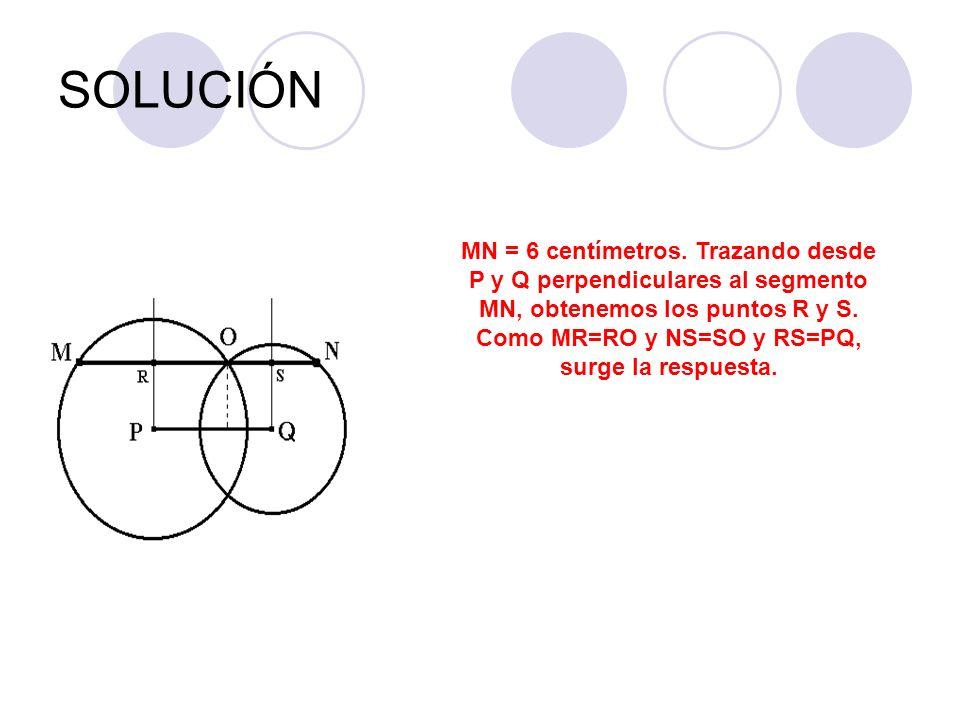 SOLUCIÓN MN = 6 centímetros. Trazando desde P y Q perpendiculares al segmento MN, obtenemos los puntos R y S. Como MR=RO y NS=SO y RS=PQ, surge la res