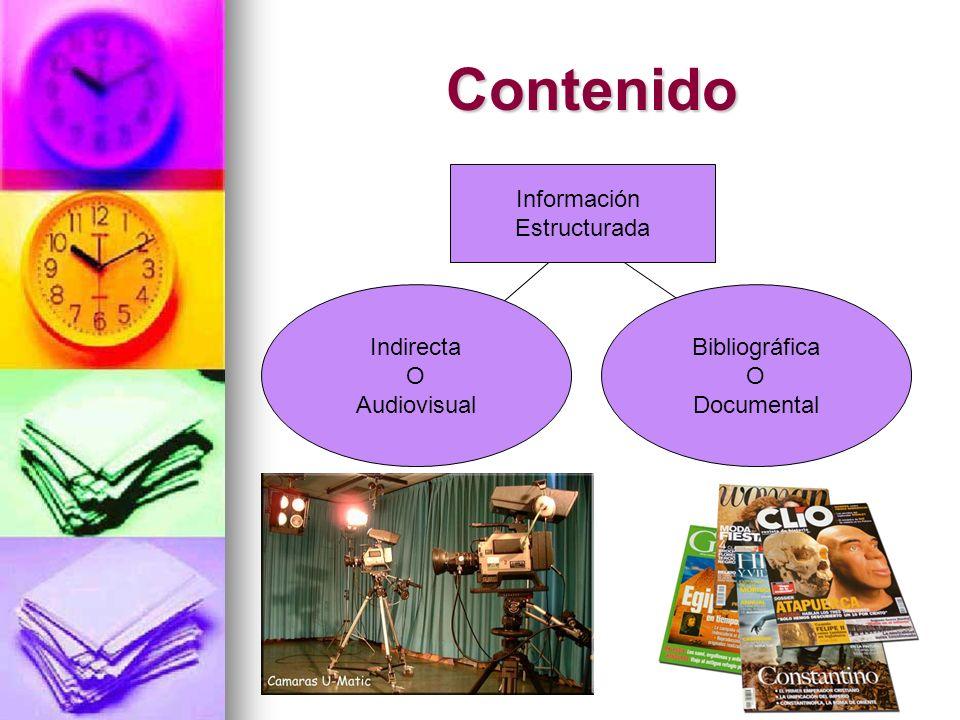 Contenido Información Estructurada Indirecta O Audiovisual Bibliográfica O Documental