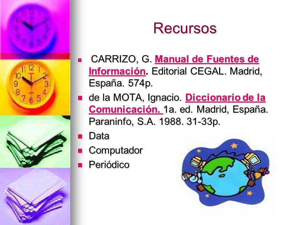 Recursos CARRIZO, G. Manual de Fuentes de Información. Editorial CEGAL. Madrid, España. 574p. CARRIZO, G. Manual de Fuentes de Información. Editorial