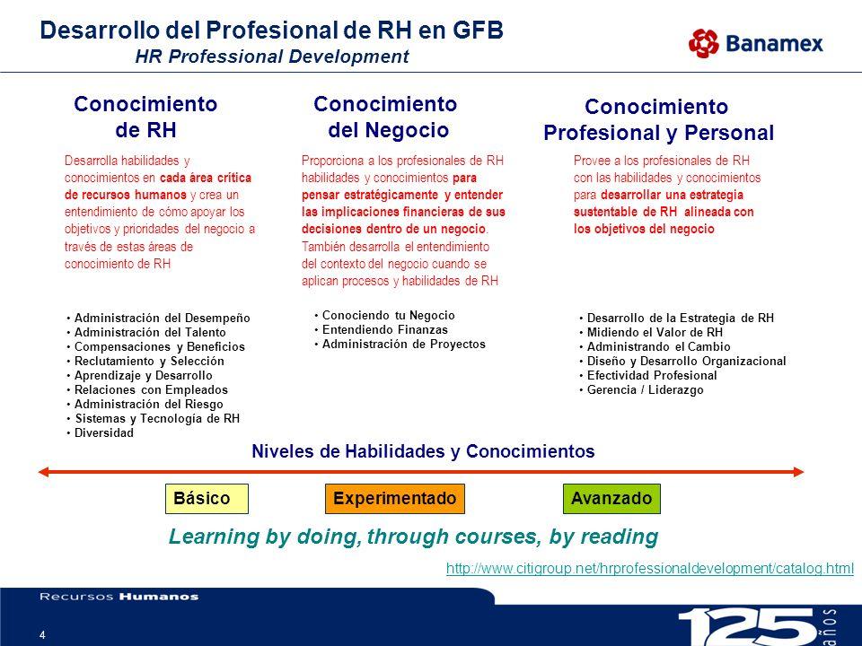 4 Desarrollo del Profesional de RH en GFB HR Professional Development Conocimiento de RH Conocimiento del Negocio Conocimiento Profesional y Personal