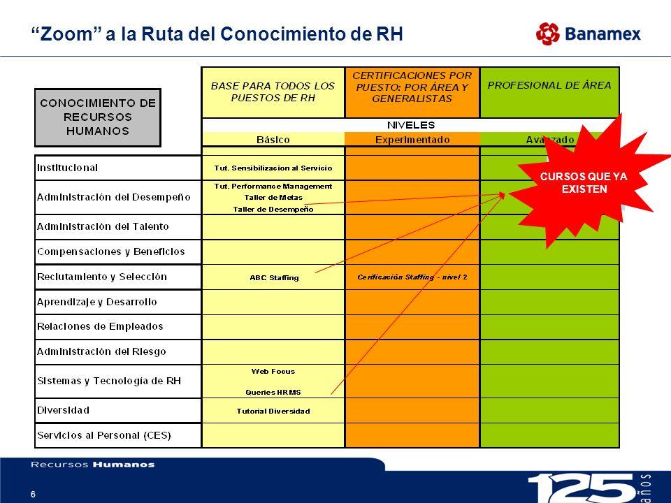 6 Zoom a la Ruta del Conocimiento de RH CURSOS QUE YA EXISTEN CURSOS QUE YA EXISTEN