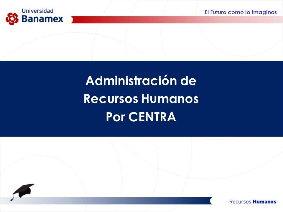 El Futuro como lo imaginas Administración de Recursos Humanos Por CENTRA