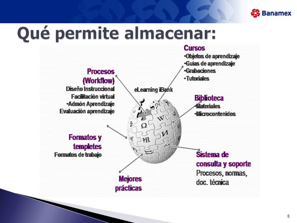Líderes en América Latina en: Diagnóstico y estrategias de colaboración y súper productividad organizacional Implantación de Campus Virtuales y U Corporativas Implantación de Bancos de Inteligencia (para el aprendizaje, soporte al desempeño, la admón.