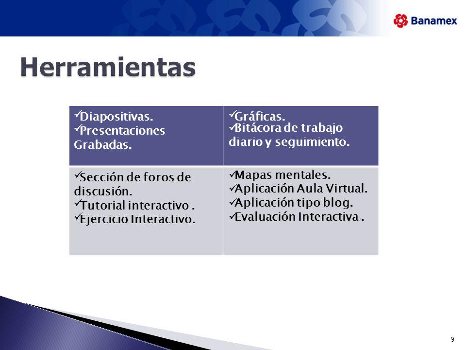 9 Diapositivas.Presentaciones Grabadas. Gráficas.