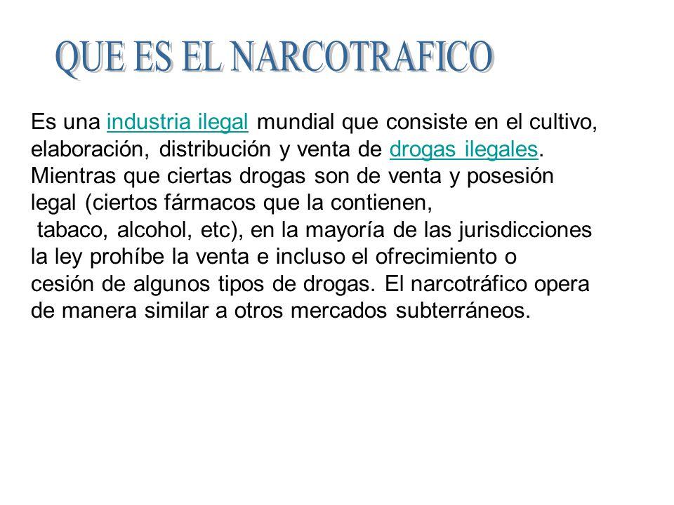 Es una industria ilegal mundial que consiste en el cultivo,industria ilegal elaboración, distribución y venta de drogas ilegales.drogas ilegales Mient