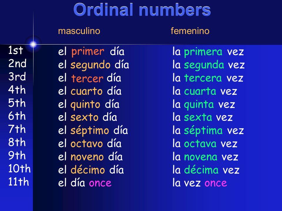 Ordinal numbers masculinofemenino el día el segundo día el día el cuarto día el quinto día el sexto día el séptimo día el octavo día el noveno día el