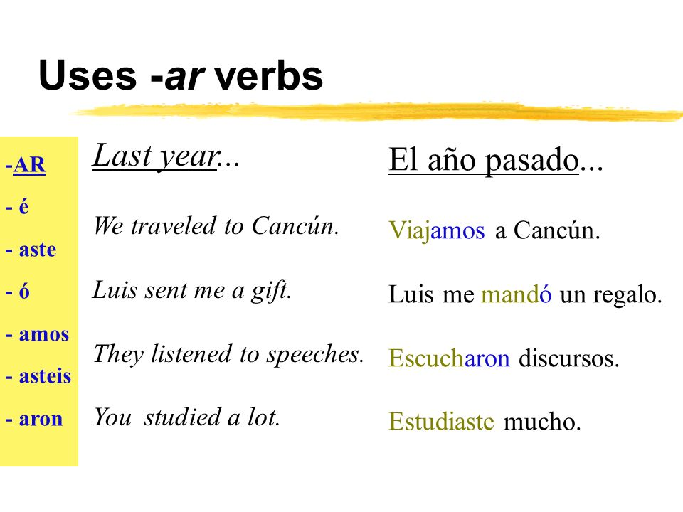 Uses -ar verbs -AR - é - aste - ó - amos - asteis - aron Last year... We traveled to Cancún. Luis sent me a gift. They listened to speeches. You studi