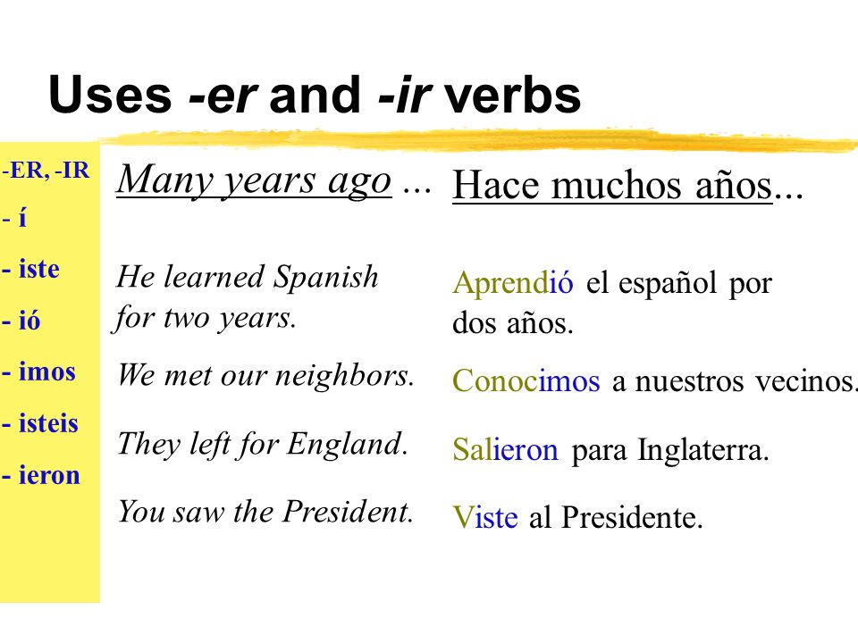 Uses -er and -ir verbs -ER, -IR - í - iste - ió - imos - isteis - ieron Many years ago... He learned Spanish for two years. We met our neighbors. They