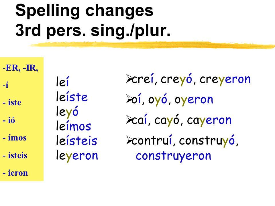Spelling changes 3rd pers. sing./plur. leí leíste leyó leímos leísteis leyeron -ER, -IR, -í - íste - ió - ímos - ísteis - ieron creí, creyó, creyeron