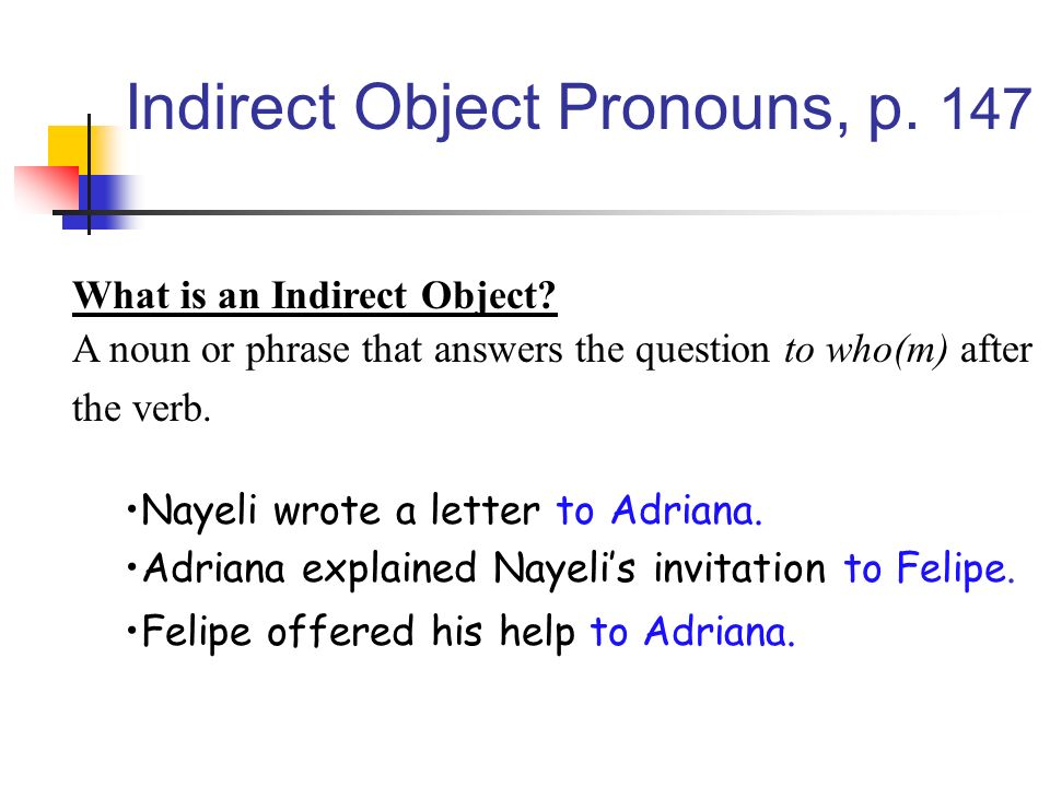 Indirect Object Pronouns, p. 147 What is an Indirect Object.