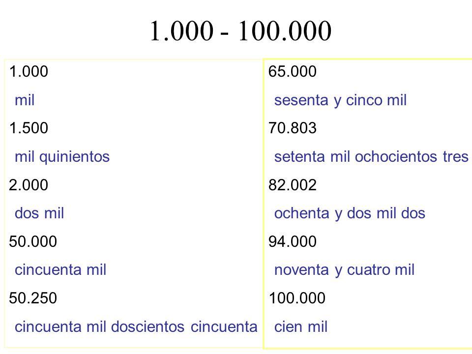 100.000 - 500.000 1.000 mil 10.000 diez mil 100.000 cien mil 200.500 doscientos mil quinientos 300.000 trescientos mil 350.000 trescientos cincuenta mil 400.000 cuatrocientos mil 450.000 cuatrocientos cincuenta mil 400.040 cuatrocientos mil cuarenta 500.000 quinientos mil