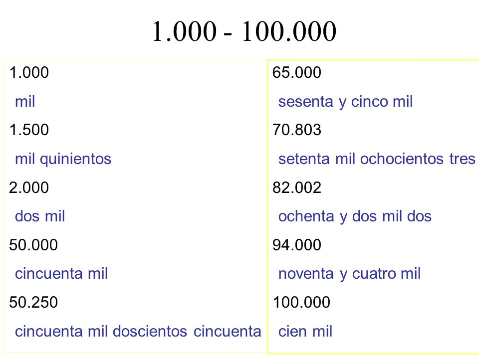 1.000 - 100.000 1.000 mil 1.500 mil quinientos 2.000 dos mil 50.000 cincuenta mil 50.250 cincuenta mil doscientos cincuenta 65.000 sesenta y cinco mil
