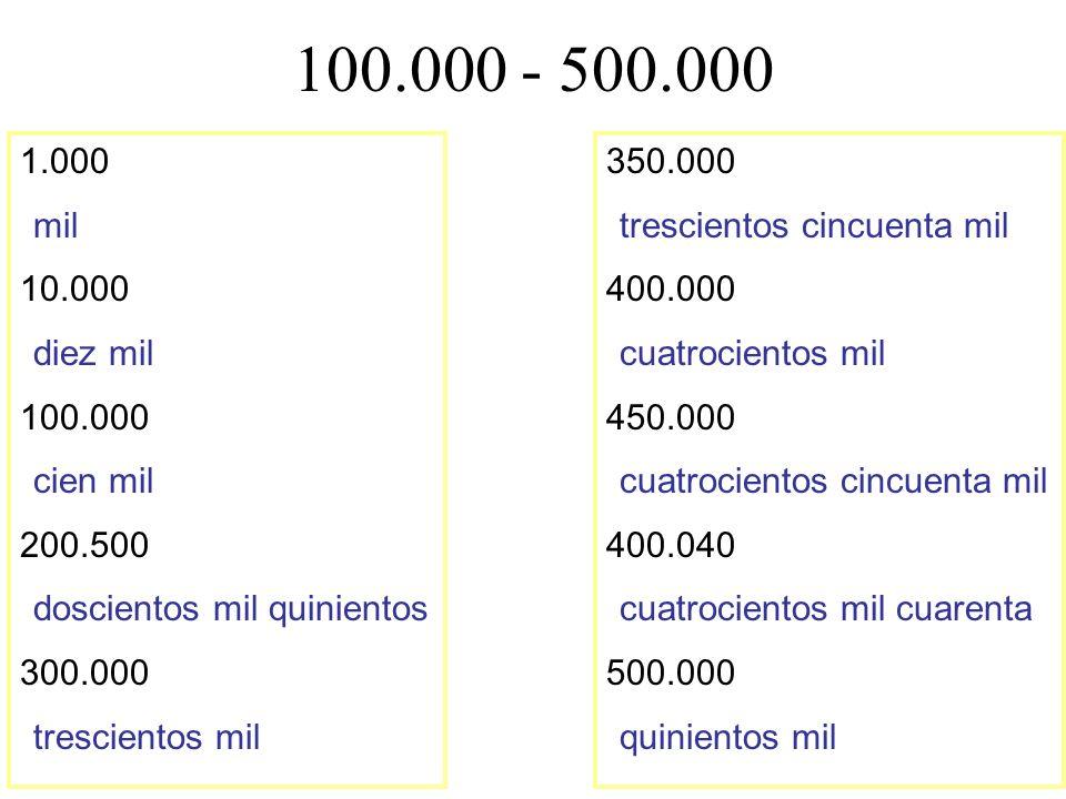 500.000 - 1.000.000 1.000 mil 100.000 cien mil 300.500 trescientos mil quinientos 400.000 cuatrocientos mil 500.025 quinientos mil veinticinco 600.000 seiscientos mil 700.300 setecientos mil trescientos 800.000 ochocientos mil 960.000 novecientos sesenta mil 100.000.000 un millón