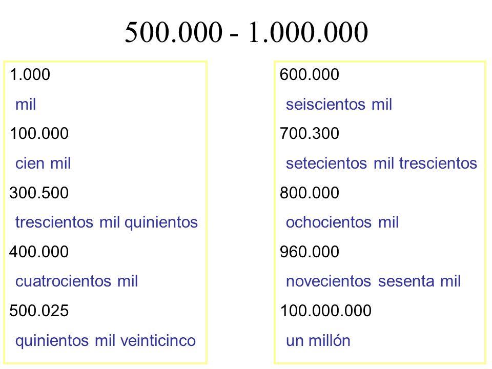500.000 - 1.000.000 1.000 mil 100.000 cien mil 300.500 trescientos mil quinientos 400.000 cuatrocientos mil 500.025 quinientos mil veinticinco 600.000
