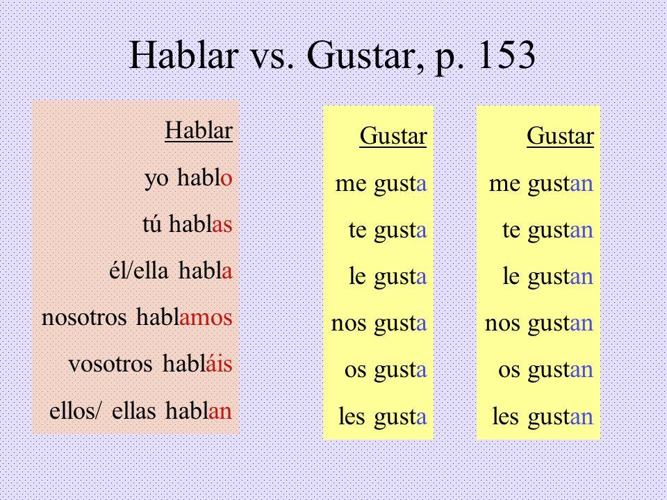 Hablar vs. Gustar, p. 153 Hablar yo hablo tú hablas él/ella habla nosotros hablamos vosotros habláis ellos/ ellas hablan Gustar me gusta te gusta le g