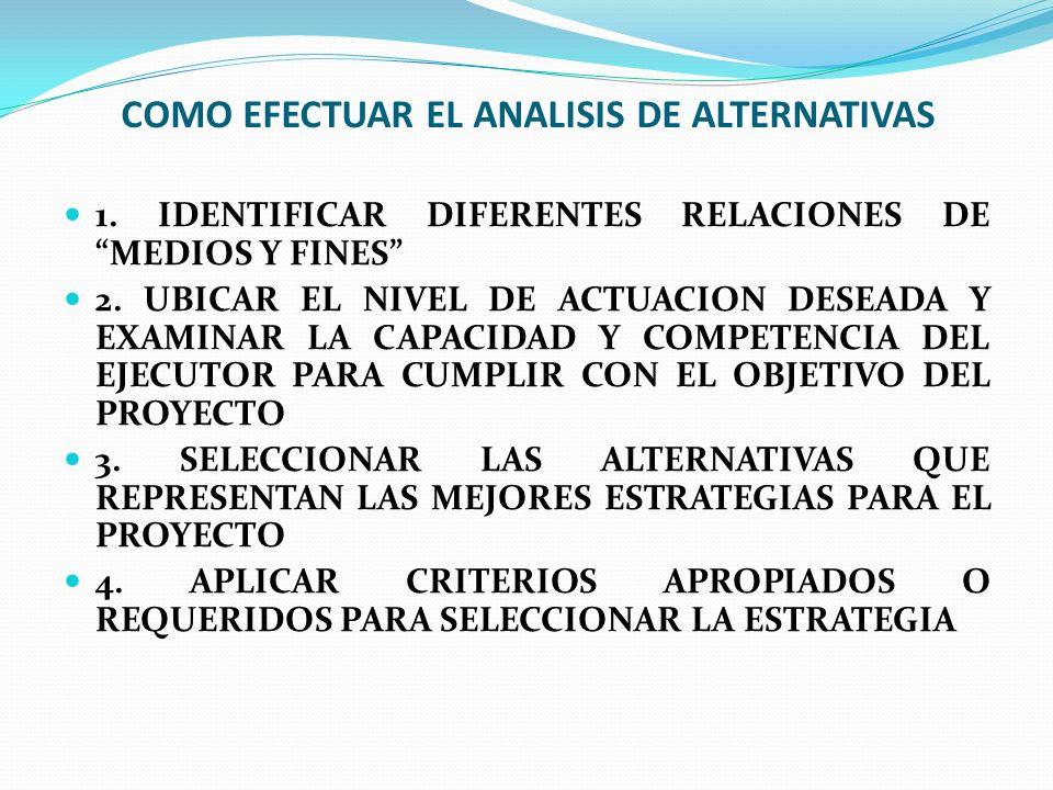 COMO EFECTUAR EL ANALISIS DE ALTERNATIVAS 1. IDENTIFICAR DIFERENTES RELACIONES DE MEDIOS Y FINES 2. UBICAR EL NIVEL DE ACTUACION DESEADA Y EXAMINAR LA
