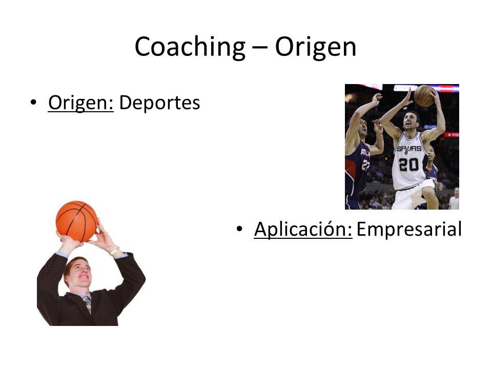 Coaching – Definición Proceso acompañamiento Pero concretamente … ¿Qué es.