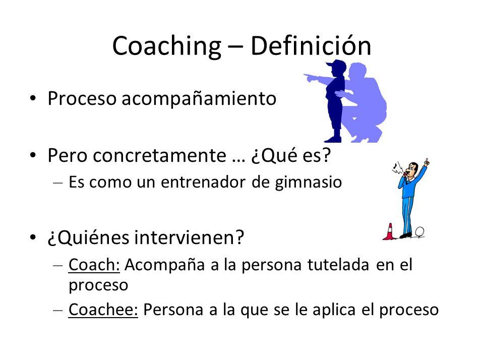 Coaching – Definición Proceso acompañamiento Pero concretamente … ¿Qué es? – Es como un entrenador de gimnasio ¿Quiénes intervienen? – Coach: Acompaña