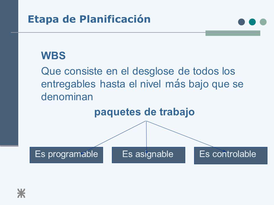 Etapa de Planificación WBS Que consiste en el desglose de todos los entregables hasta el nivel m á s bajo que se denominan paquetes de trabajo Es programable Es asignable Es controlable