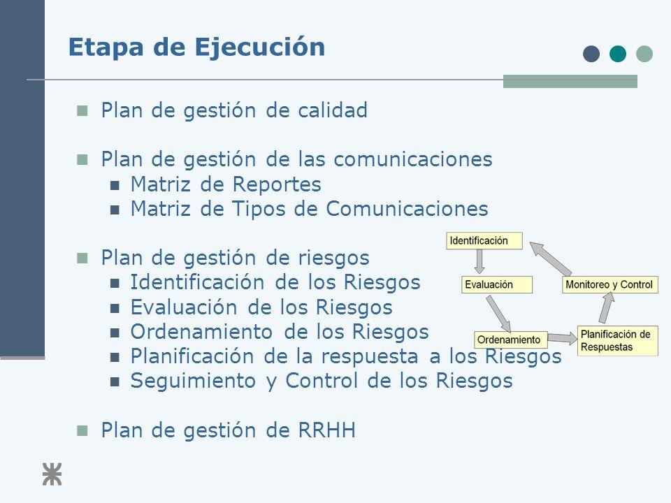 Etapa de Ejecución Plan de gestión de calidad Plan de gestión de las comunicaciones Matriz de Reportes Matriz de Tipos de Comunicaciones Plan de gestión de riesgos Identificación de los Riesgos Evaluación de los Riesgos Ordenamiento de los Riesgos Planificación de la respuesta a los Riesgos Seguimiento y Control de los Riesgos Plan de gestión de RRHH
