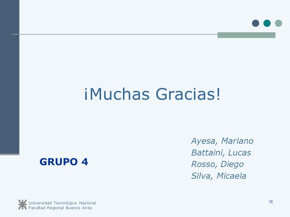 Universidad Tecnológica Nacional Facultad Regional Buenos Aires 18 ¡Muchas Gracias! Ayesa, Mariano Battaini, Lucas Rosso, Diego Silva, Micaela GRUPO 4