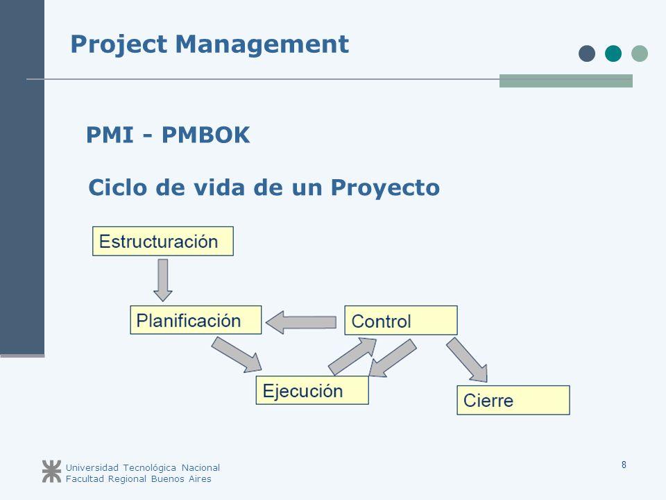 Universidad Tecnológica Nacional Facultad Regional Buenos Aires 8 Project Management Ciclo de vida de un Proyecto PMI - PMBOK