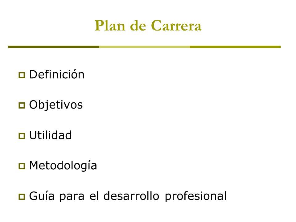Plan de Carrera Definición Objetivos Utilidad Metodología Guía para el desarrollo profesional