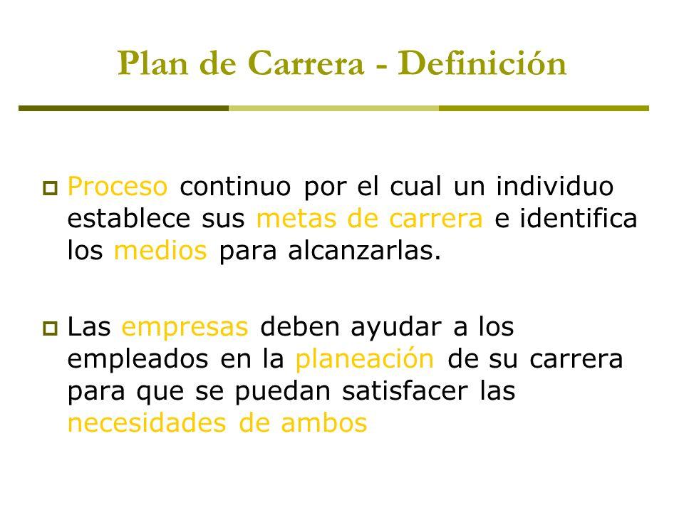 Plan de Carrera - Definición Proceso continuo por el cual un individuo establece sus metas de carrera e identifica los medios para alcanzarlas. Las em