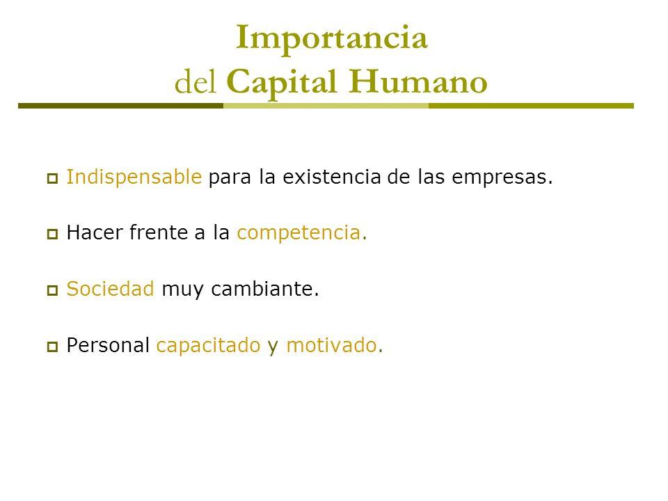Importancia del Capital Humano Indispensable para la existencia de las empresas. Hacer frente a la competencia. Sociedad muy cambiante. Personal capac