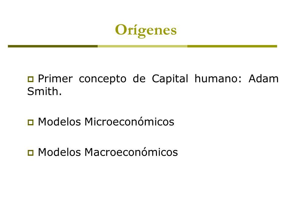 Orígenes Primer concepto de Capital humano: Adam Smith. Modelos Microeconómicos Modelos Macroeconómicos