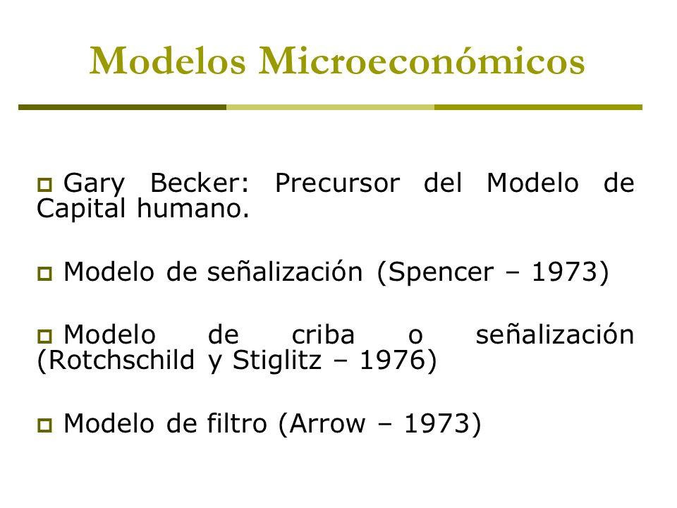 Modelos Microeconómicos Gary Becker: Precursor del Modelo de Capital humano. Modelo de señalización (Spencer – 1973) Modelo de criba o señalización (R