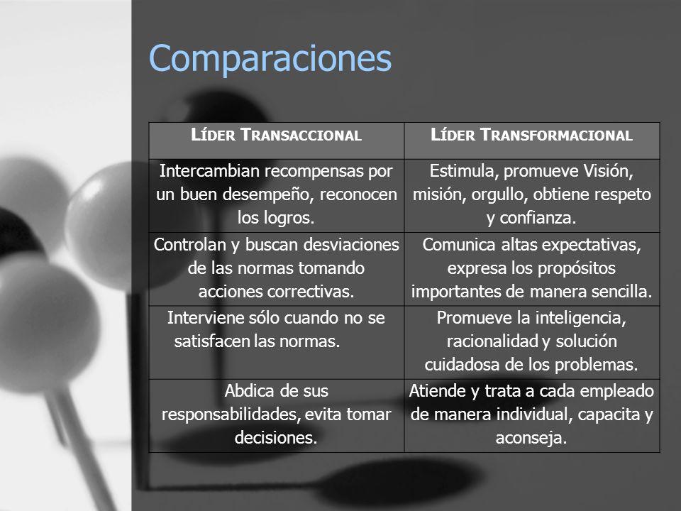 Comparaciones L ÍDER T RANSACCIONAL L ÍDER T RANSFORMACIONAL Intercambian recompensas por un buen desempeño, reconocen los logros.