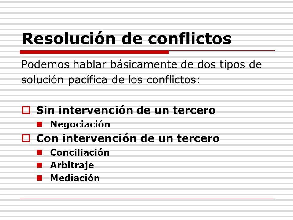 Resolución de conflictos Podemos hablar básicamente de dos tipos de solución pacífica de los conflictos: Sin intervención de un tercero Negociación Co