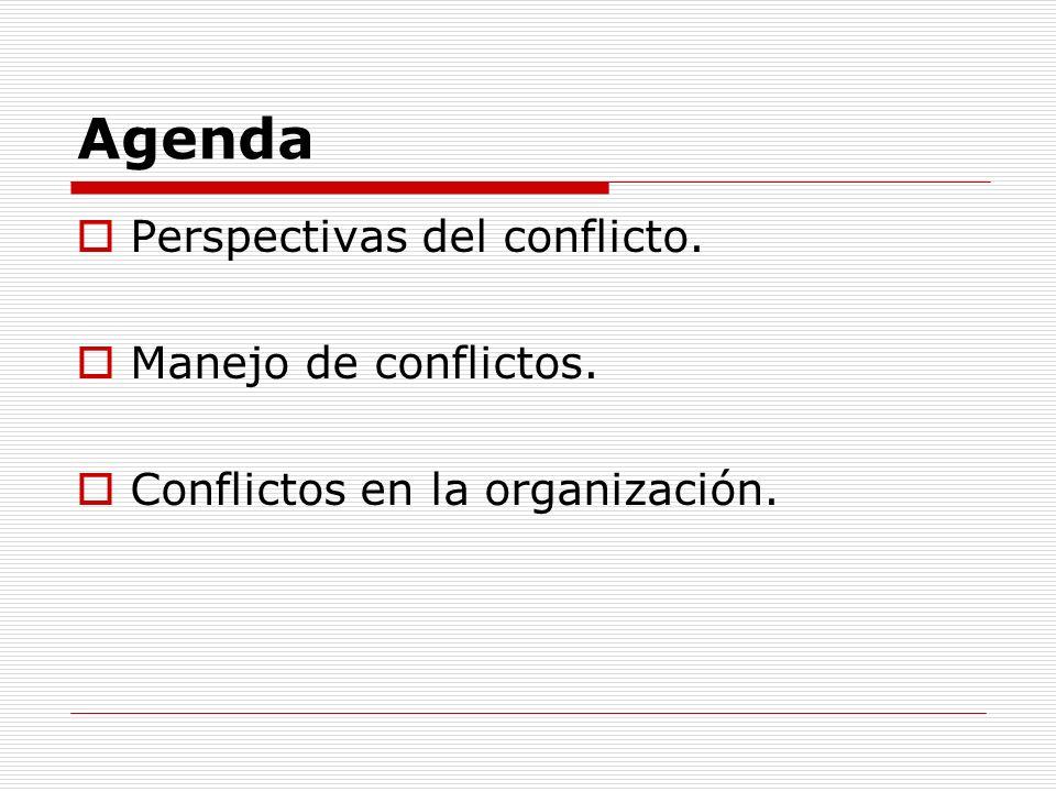 Agenda Perspectivas del conflicto. Manejo de conflictos. Conflictos en la organización.